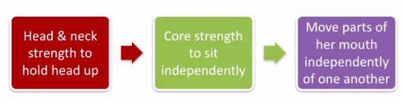 core stability baby