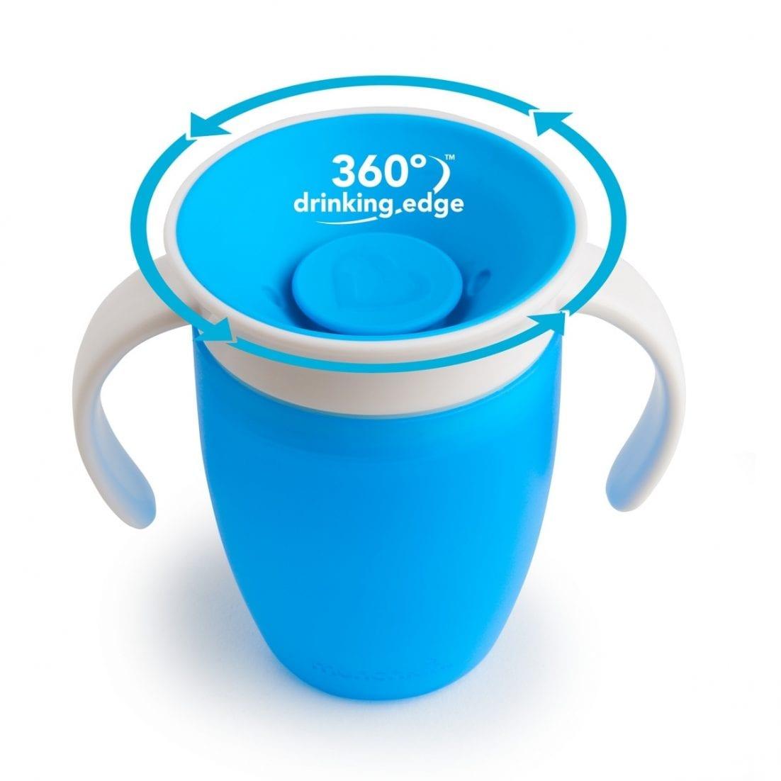 munchkin 360