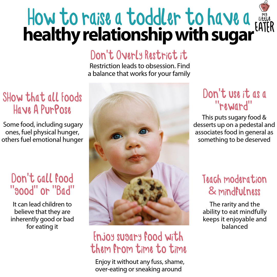 raising a toddler to have a healthy relationship with food and sugar