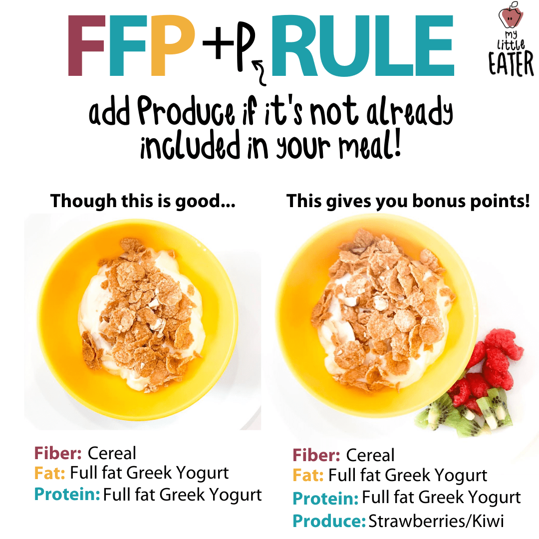 FFP+P Rule add produce if it's not already included in your meal!