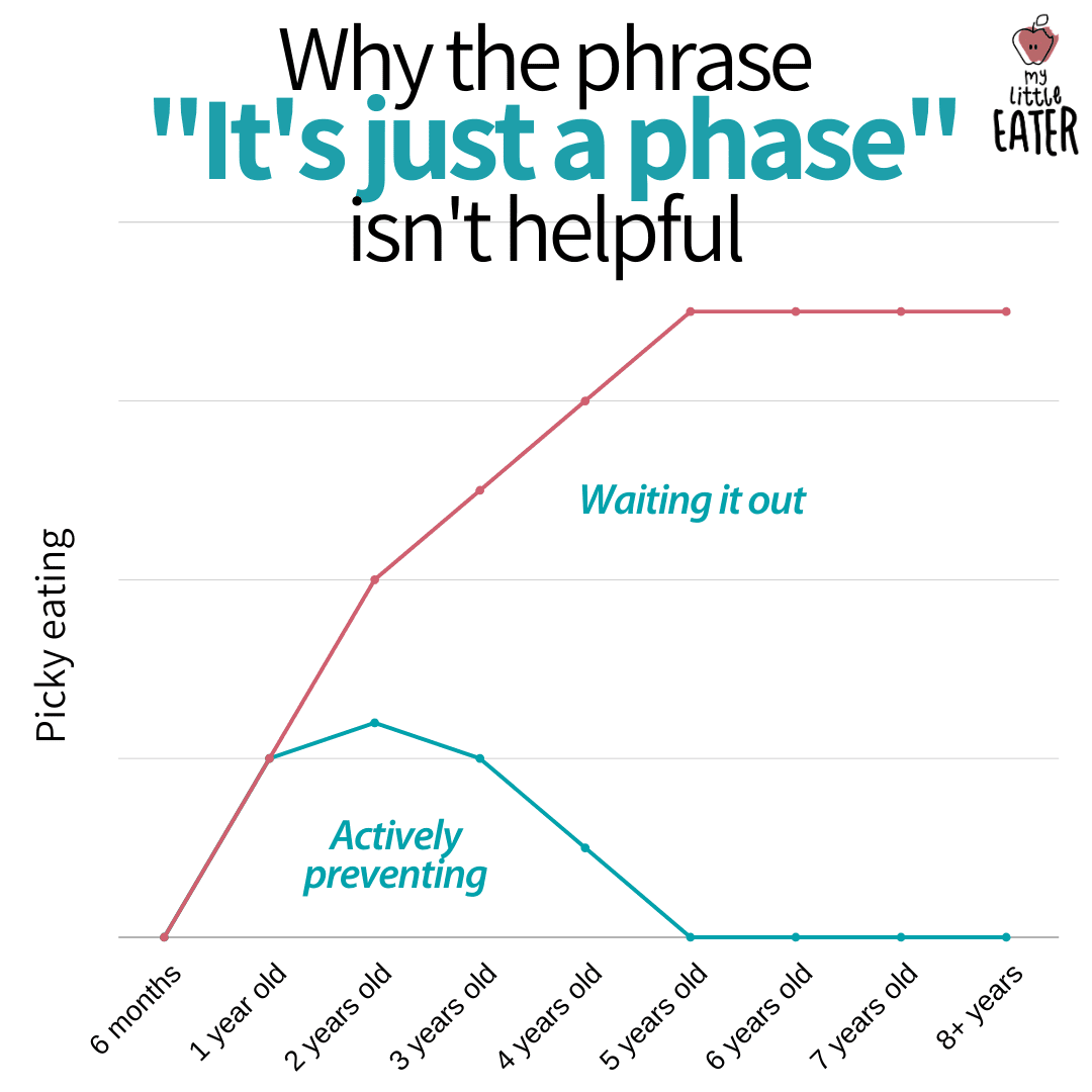 """Why the phrase """"It's just a phase"""" isn't helpful."""