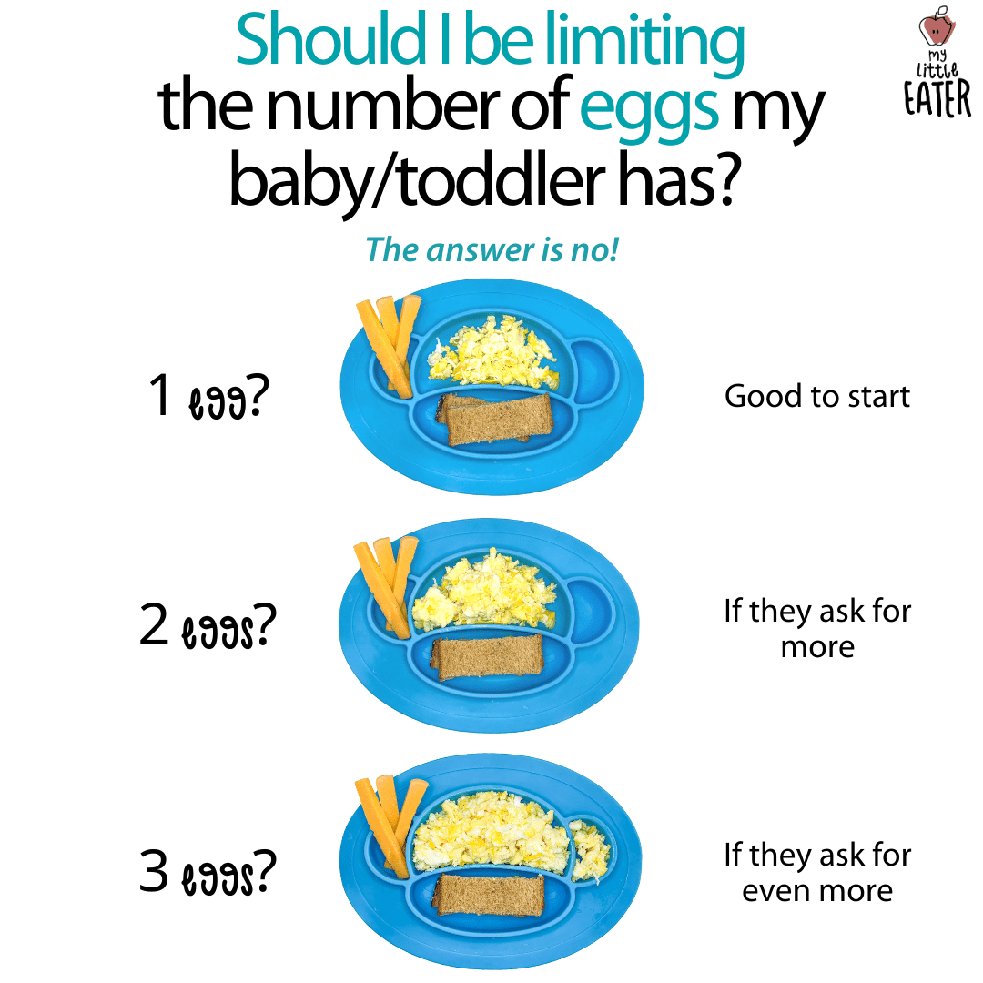 Should you limit eggs for babies and toddlers?